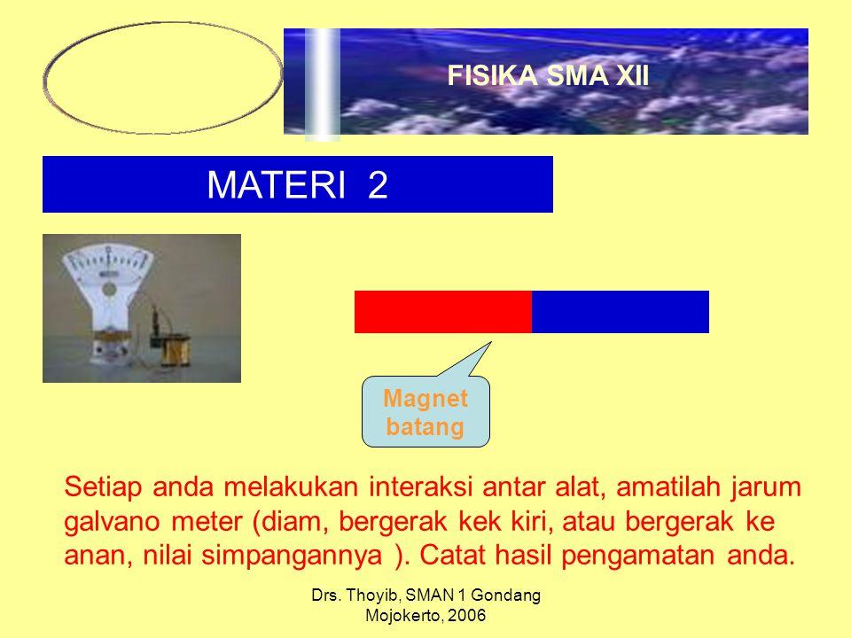 Drs. Thoyib, SMAN 1 Gondang Mojokerto, 2006 MATERI 2 Magnet batang Setiap anda melakukan interaksi antar alat, amatilah jarum galvano meter (diam, ber