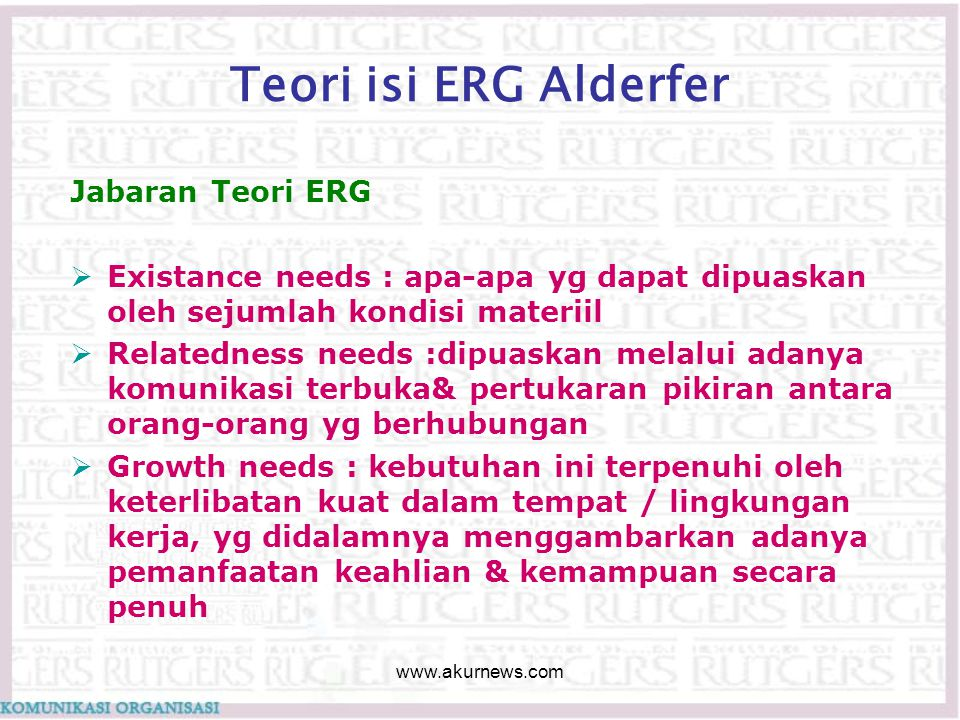 Teori isi ERG Alderfer Jabaran Teori ERG  Existance needs : apa-apa yg dapat dipuaskan oleh sejumlah kondisi materiil  Relatedness needs :dipuaskan