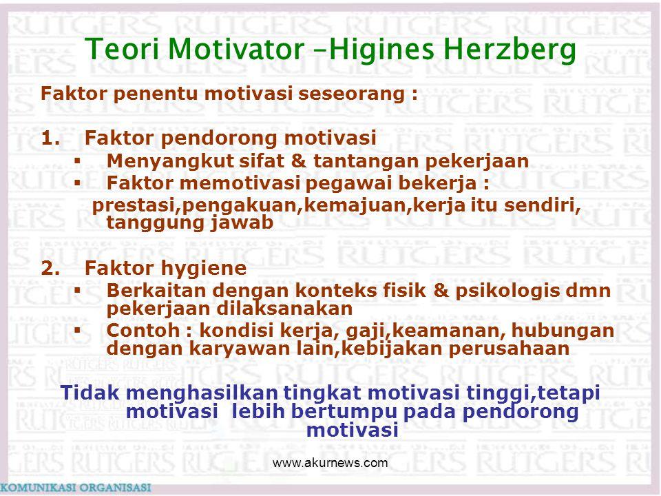 Teori Motivator –Higines Herzberg Faktor penentu motivasi seseorang : 1.Faktor pendorong motivasi  Menyangkut sifat & tantangan pekerjaan  Faktor me
