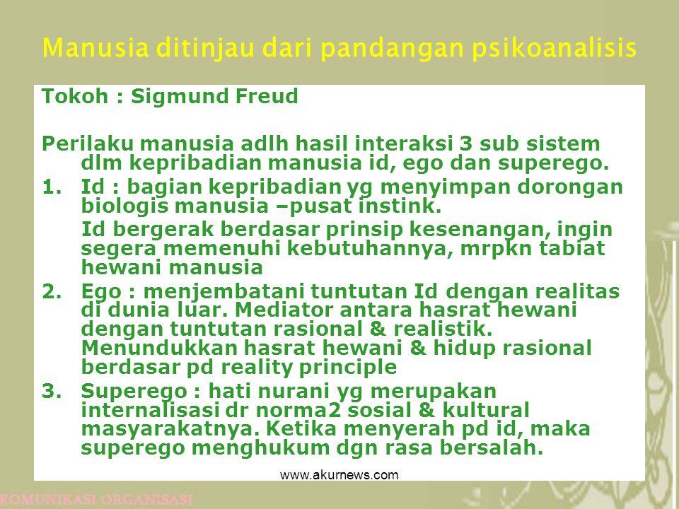 Manusia ditinjau dari pandangan psikoanalisis Tokoh : Sigmund Freud Perilaku manusia adlh hasil interaksi 3 sub sistem dlm kepribadian manusia id, ego