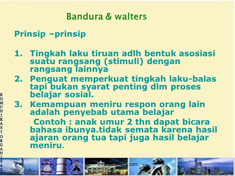 Bandura & walters Prinsip –prinsip 1.Tingkah laku tiruan adlh bentuk asosiasi suatu rangsang (stimuli) dengan rangsang lainnya 2.Penguat memperkuat ti