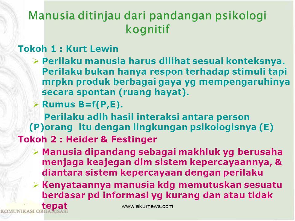 Manusia ditinjau dari pandangan psikologi kognitif Tokoh 1 : Kurt Lewin  Perilaku manusia harus dilihat sesuai konteksnya. Perilaku bukan hanya respo