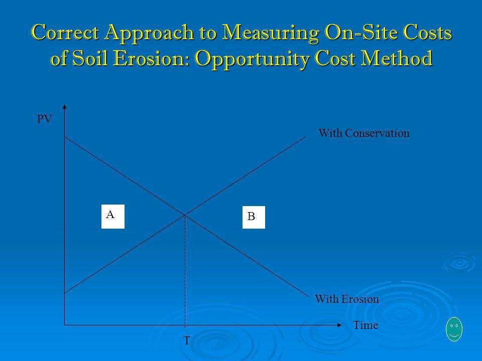 Correct Approach to Measuring On-Site Costs of Soil Erosion: Opportunity Cost Method With Conservation With Erosion PV Time B A T