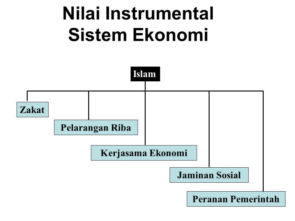 Nilai Instrumental Sistem Ekonomi Islam Zakat Pelarangan Riba Kerjasama Ekonomi Jaminan Sosial Peranan Pemerintah