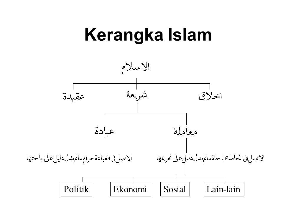 Kerangka Islam PolitikEkonomiSosial Lain-lain