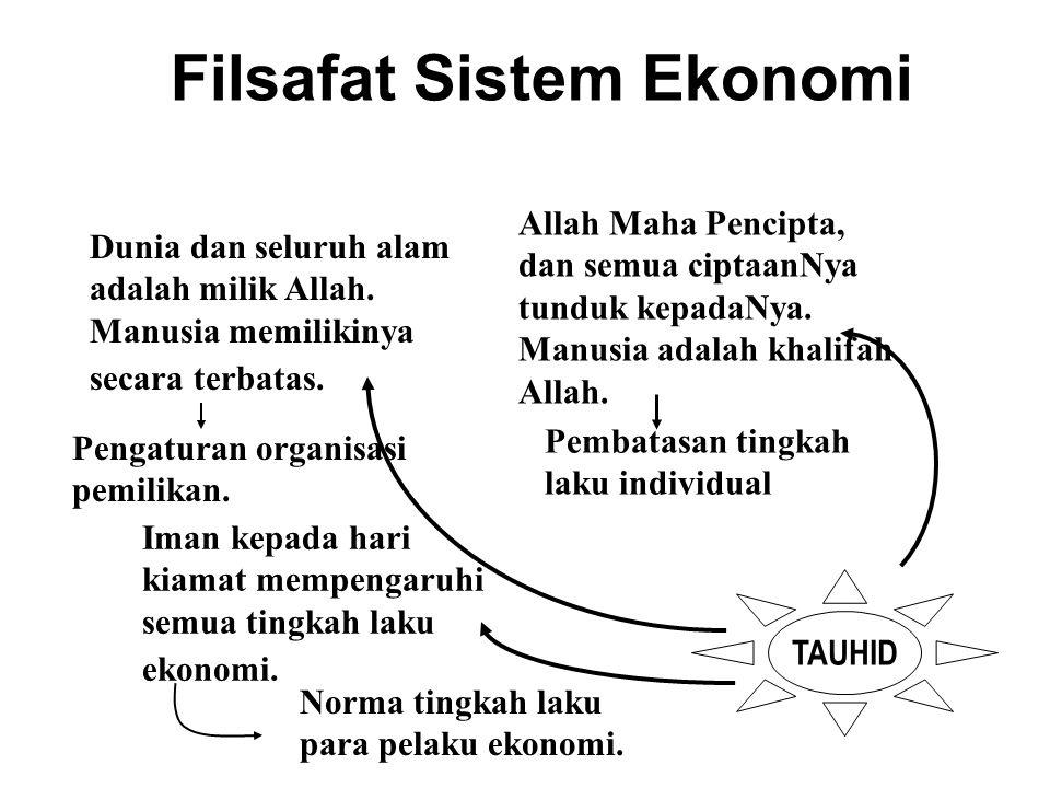 TAUHID Filsafat Sistem Ekonomi Allah Maha Pencipta, dan semua ciptaanNya tunduk kepadaNya.