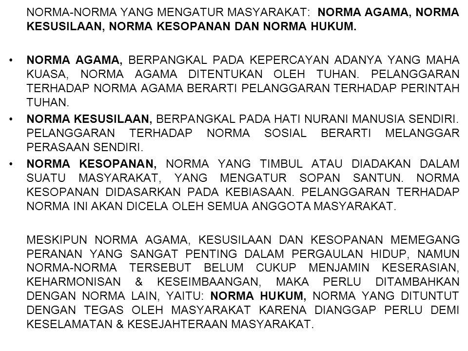 NORMA-NORMA YANG MENGATUR MASYARAKAT: NORMA AGAMA, NORMA KESUSILAAN, NORMA KESOPANAN DAN NORMA HUKUM. NORMA AGAMA, BERPANGKAL PADA KEPERCAYAN ADANYA Y