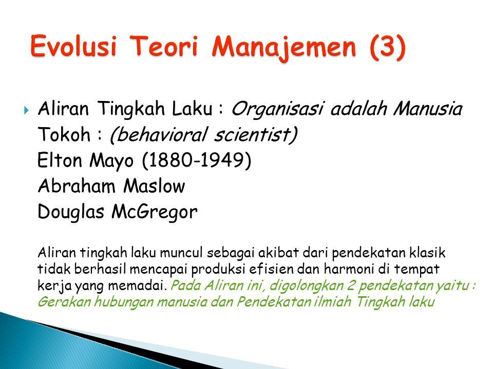  Aliran Tingkah Laku : Organisasi adalah Manusia Tokoh : (behavioral scientist) Elton Mayo (1880-1949) Abraham Maslow Douglas McGregor Aliran tingkah