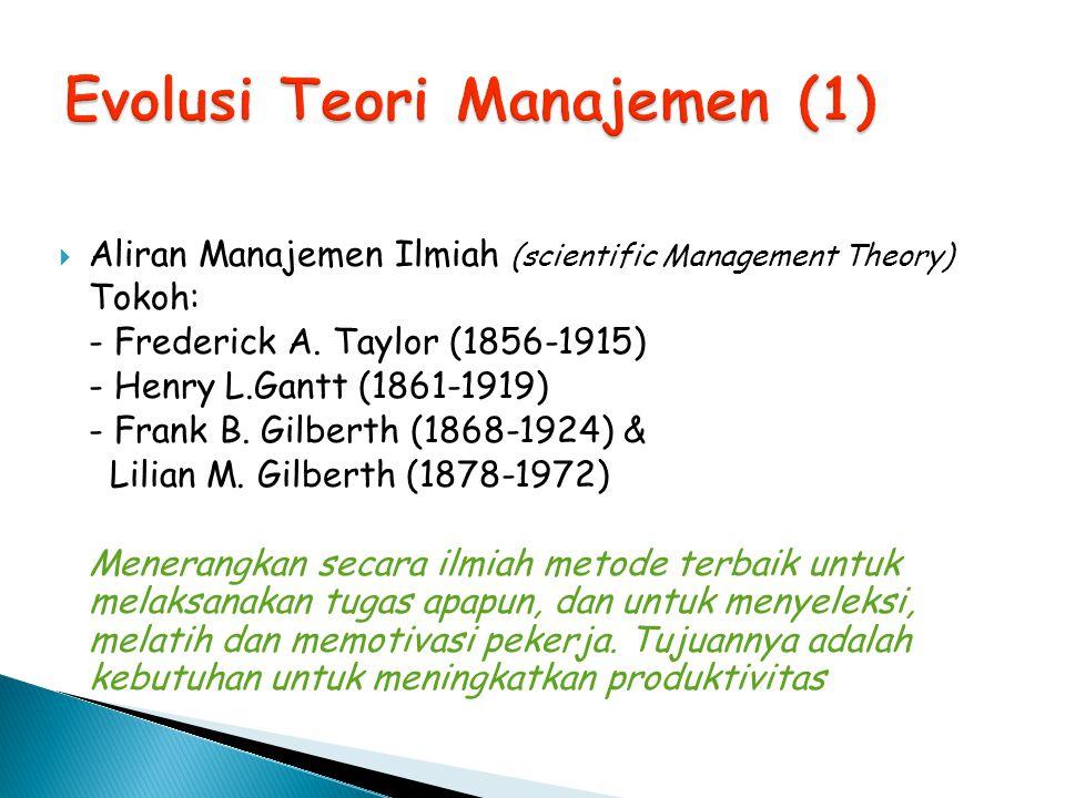  Aliran Manajemen Ilmiah (scientific Management Theory) Tokoh: - Frederick A. Taylor (1856-1915) - Henry L.Gantt (1861-1919) - Frank B. Gilberth (186