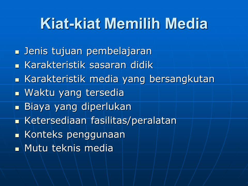 Kiat-kiat Memilih Media Jenis tujuan pembelajaran Jenis tujuan pembelajaran Karakteristik sasaran didik Karakteristik sasaran didik Karakteristik medi