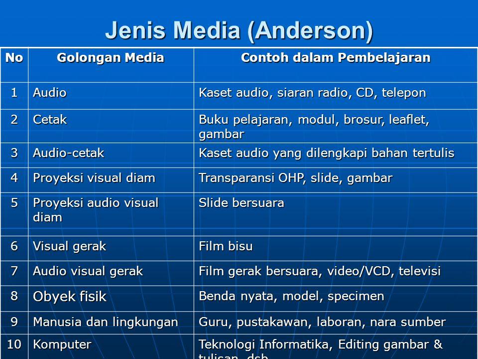 Jenis Media (Anderson) No Golongan Media Contoh dalam Pembelajaran 1Audio Kaset audio, siaran radio, CD, telepon 2Cetak Buku pelajaran, modul, brosur,