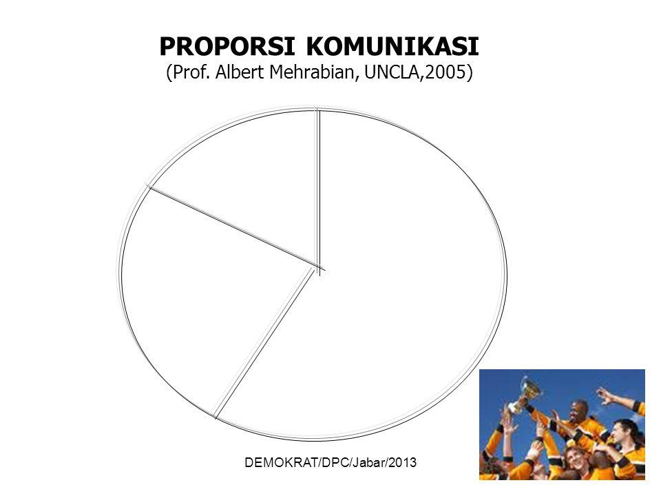 DEMOKRAT/DPC/Jabar/2013 Proporsi Komunikasi PROPORSI KOMUNIKASI (Prof.