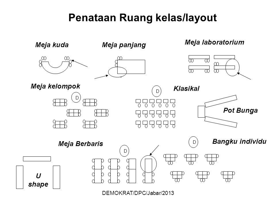 DEMOKRAT/DPC/Jabar/2013 Penataan Ruang kelas/layout D Meja kuda Meja laboratorium Meja kelompok D Klasikal D Meja Berbaris D Bangku individu Meja panjang Pot Bunga U shape