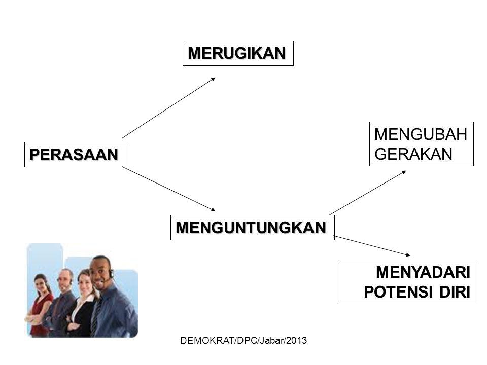 DEMOKRAT/DPC/Jabar/2013 PERASAAN MERUGIKAN MENGUNTUNGKAN MENGUBAH GERAKAN MENYADARI POTENSI DIRI