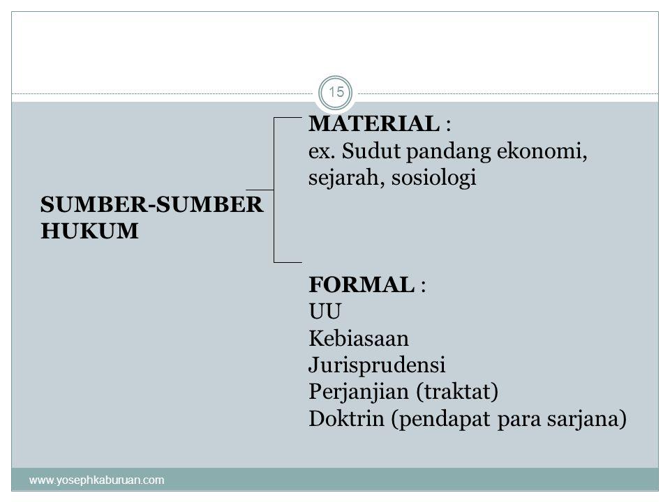 15 MATERIAL : ex. Sudut pandang ekonomi, sejarah, sosiologi SUMBER-SUMBER HUKUM FORMAL : UU Kebiasaan Jurisprudensi Perjanjian (traktat) Doktrin (pend