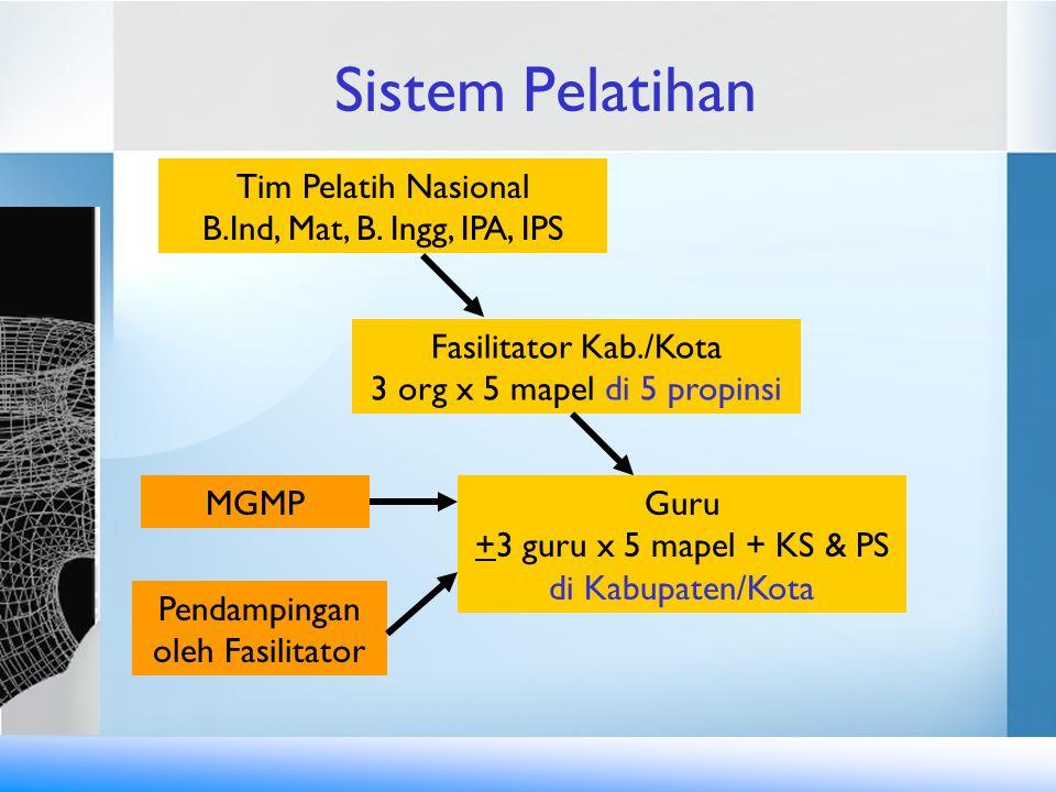 Sistem Pelatihan Fasilitator Kab./Kota 3 org x 5 mapel di 5 propinsi Guru +3 guru x 5 mapel + KS & PS di Kabupaten/Kota MGMP Tim Pelatih Nasional B.Ind, Mat, B.