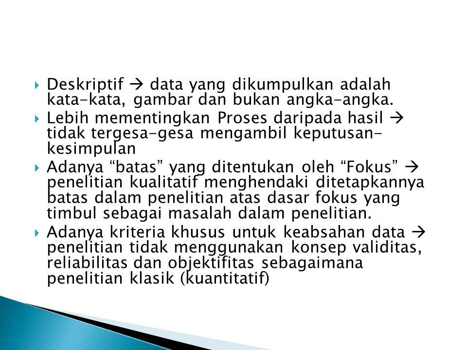  Deskriptif  data yang dikumpulkan adalah kata-kata, gambar dan bukan angka-angka.  Lebih mementingkan Proses daripada hasil  tidak tergesa-gesa m