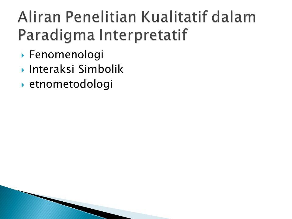  Fenomenologi  Interaksi Simbolik  etnometodologi