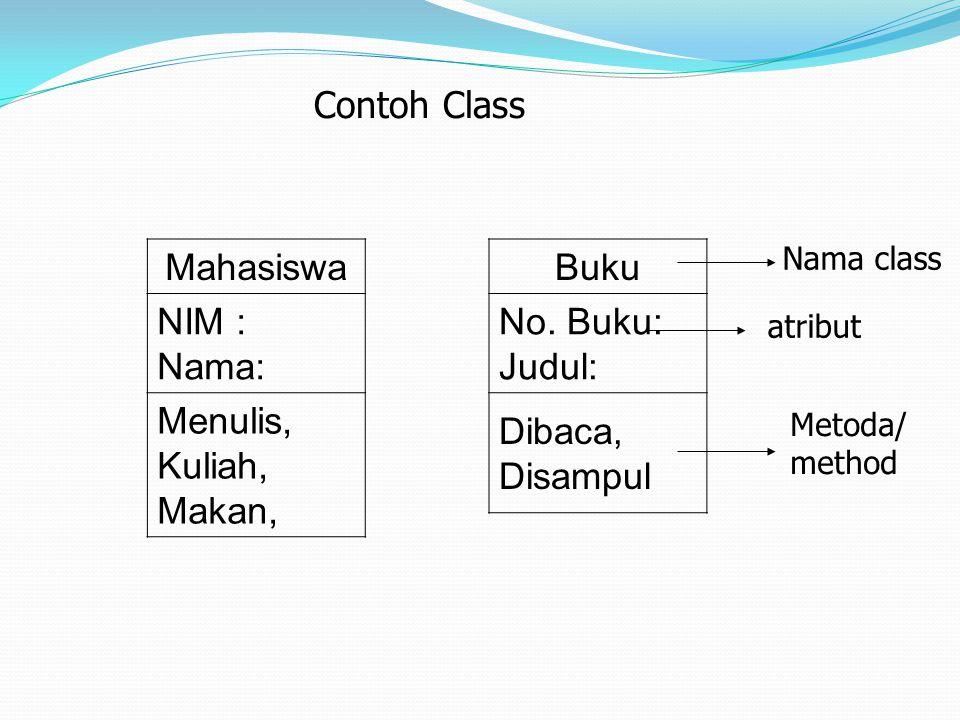 Mahasiswa NIM : Nama: Menulis, Kuliah, Makan, Contoh Class Buku No. Buku: Judul: Dibaca, Disampul Nama class atribut Metoda/ method
