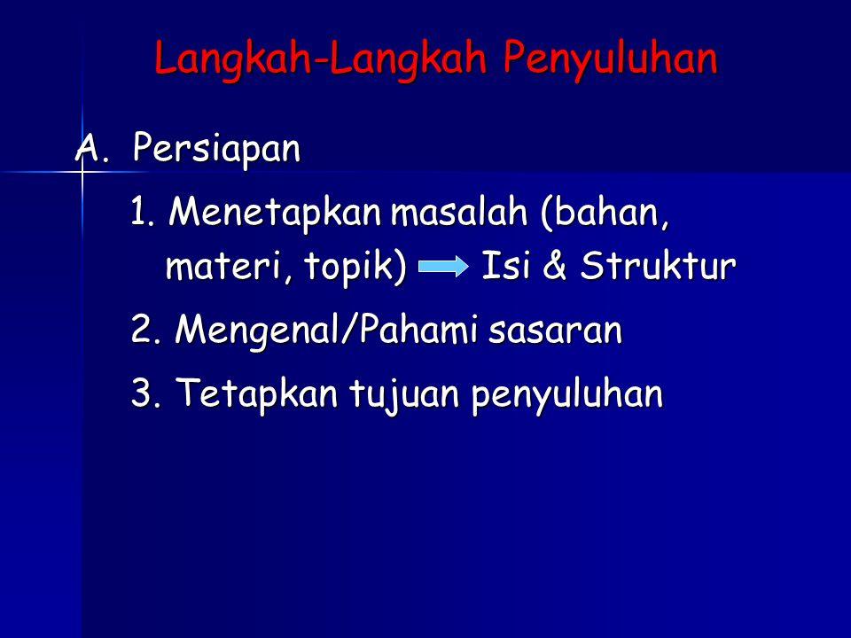Langkah-Langkah Penyuluhan A. Persiapan 1. Menetapkan masalah (bahan, materi, topik) Isi & Struktur 1. Menetapkan masalah (bahan, materi, topik) Isi &