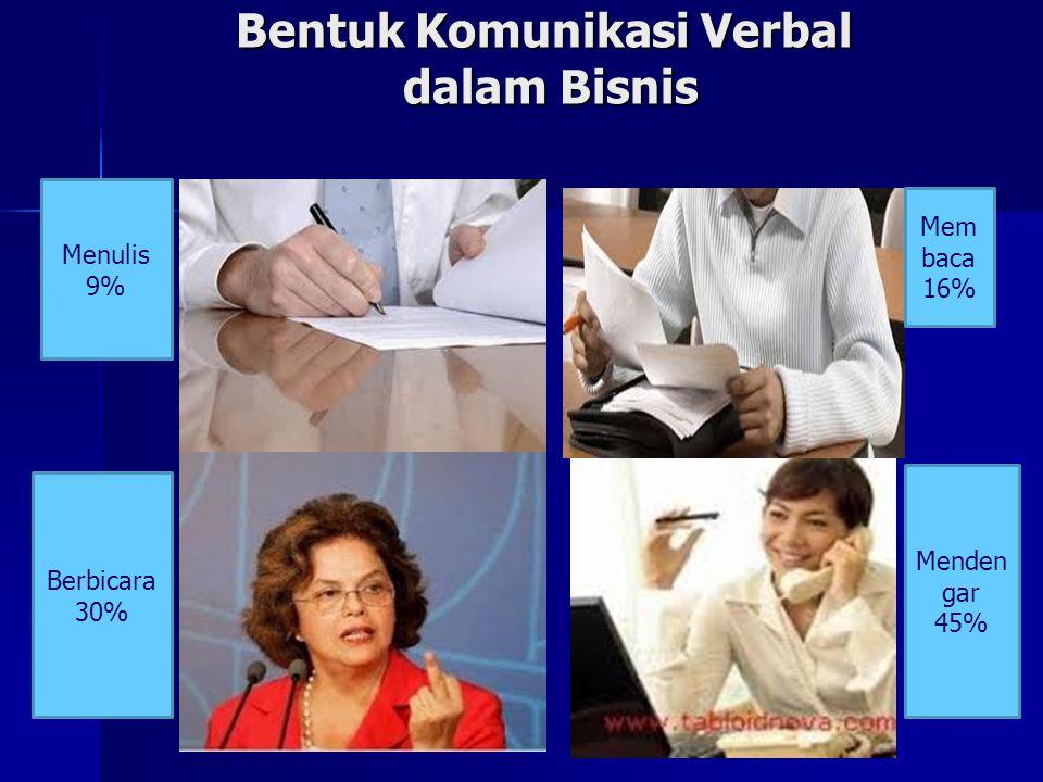 Bentuk Komunikasi Verbal dalam Bisnis Menulis 9% Berbicara 30% Menden gar 45% Mem baca 16%