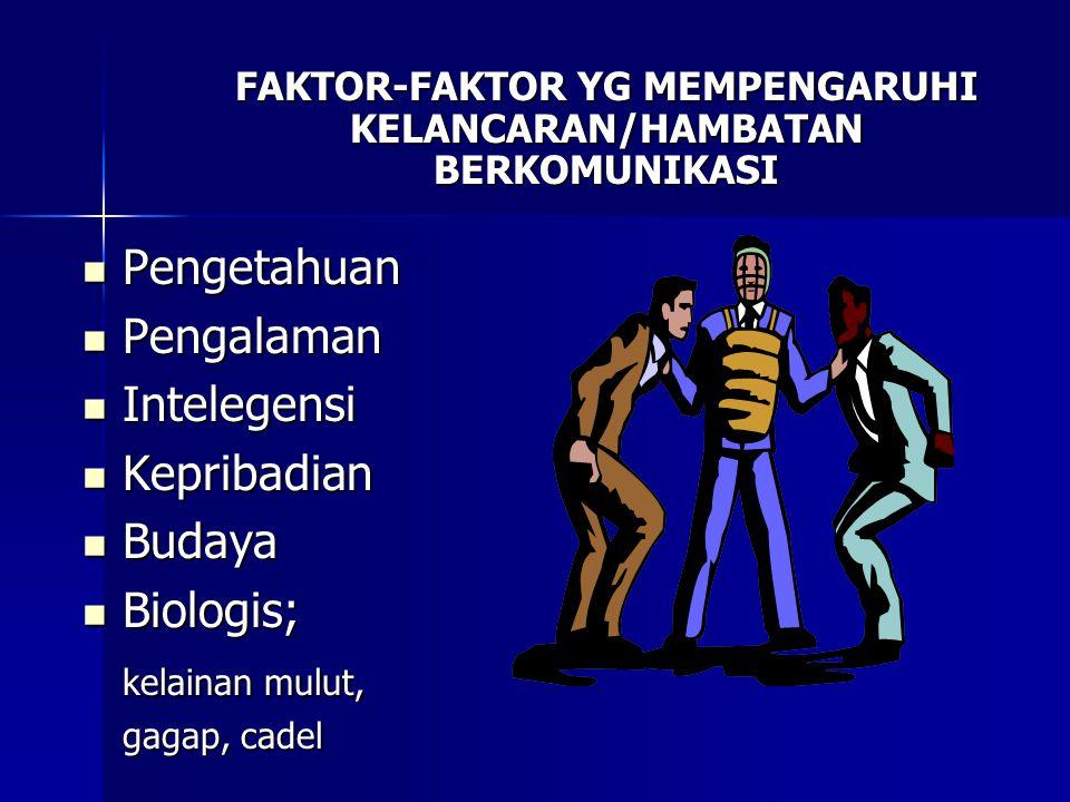 FAKTOR-FAKTOR YG MEMPENGARUHI KELANCARAN/HAMBATAN BERKOMUNIKASI Pengetahuan Pengetahuan Pengalaman Pengalaman Intelegensi Intelegensi Kepribadian Kepr