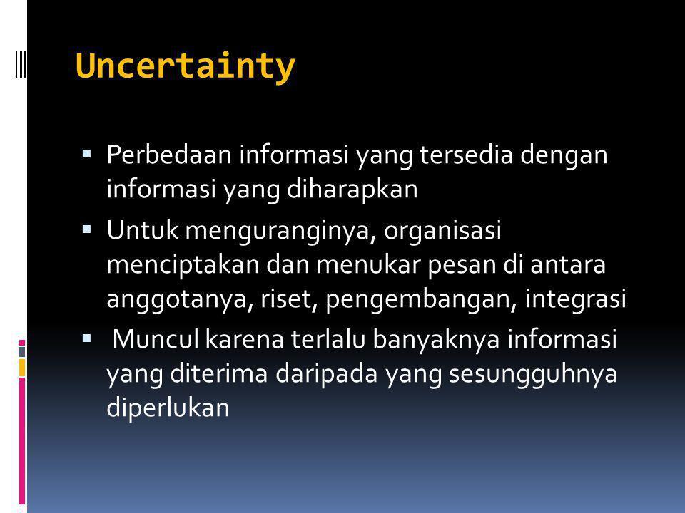 Uncertainty  Perbedaan informasi yang tersedia dengan informasi yang diharapkan  Untuk menguranginya, organisasi menciptakan dan menukar pesan di antara anggotanya, riset, pengembangan, integrasi  Muncul karena terlalu banyaknya informasi yang diterima daripada yang sesungguhnya diperlukan