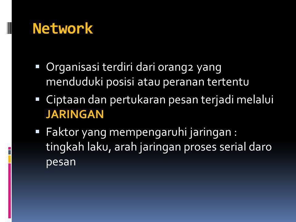 Network  Organisasi terdiri dari orang2 yang menduduki posisi atau peranan tertentu  Ciptaan dan pertukaran pesan terjadi melalui JARINGAN  Faktor yang mempengaruhi jaringan : tingkah laku, arah jaringan proses serial daro pesan