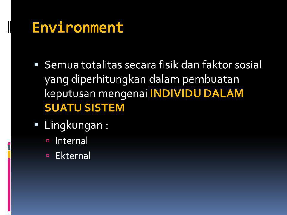 Environment  Semua totalitas secara fisik dan faktor sosial yang diperhitungkan dalam pembuatan keputusan mengenai INDIVIDU DALAM SUATU SISTEM  Lingkungan :  Internal  Ekternal