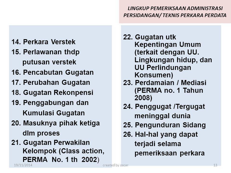 14. Perkara Verstek 15. Perlawanan thdp putusan verstek 16. Pencabutan Gugatan 17. Perubahan Gugatan 18. Gugatan Rekonpensi 19. Penggabungan dan Kumul