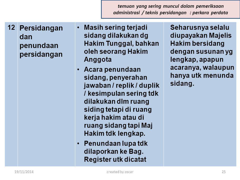 12 Persidangan dan penundaan persidangan Masih sering terjadi sidang dilakukan dg Hakim Tunggal, bahkan oleh seorang Hakim Anggota Acara penundaan sid