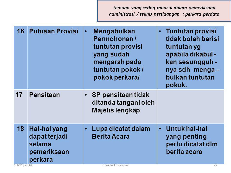 16Putusan ProvisiMengabulkan Permohonan / tuntutan provisi yang sudah mengarah pada tuntutan pokok / pokok perkara/ Tuntutan provisi tidak boleh beris