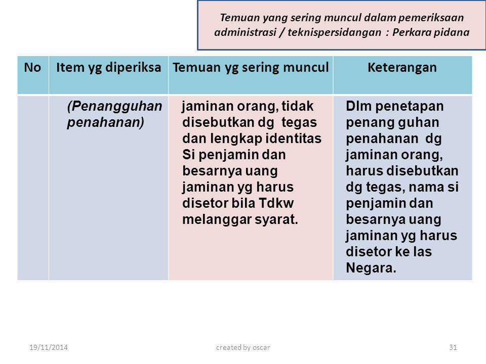 NoItem yg diperiksaTemuan yg sering munculKeterangan (Penangguhan penahanan) jaminan orang, tidak disebutkan dg tegas dan lengkap identitas Si penjami