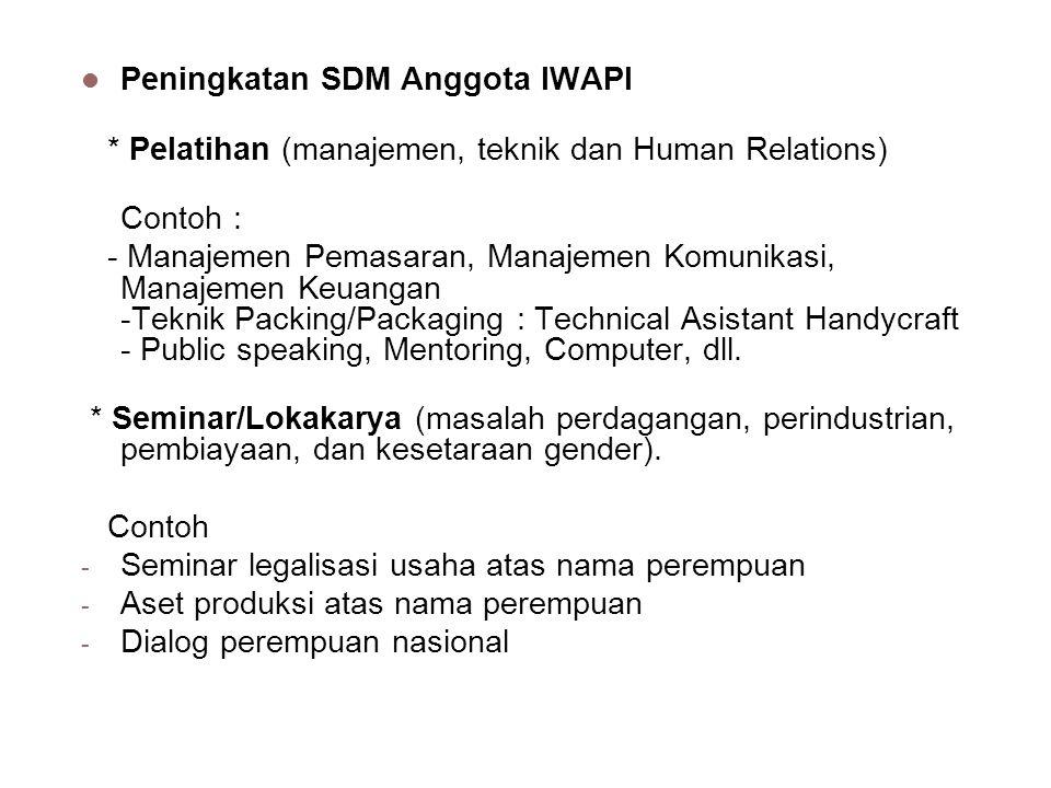Peningkatan SDM Anggota IWAPI * Pelatihan (manajemen, teknik dan Human Relations) Contoh : - Manajemen Pemasaran, Manajemen Komunikasi, Manajemen Keua