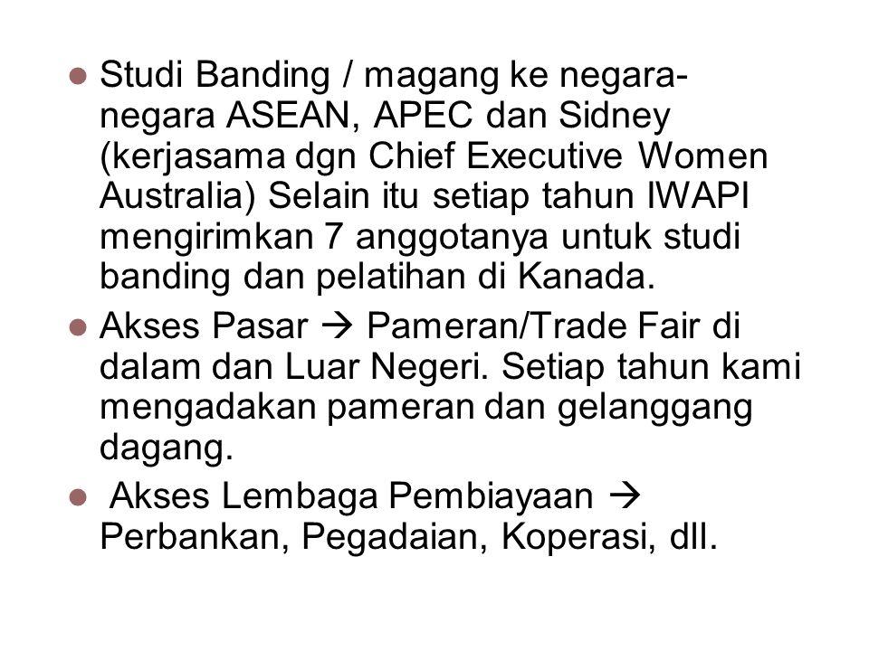 Studi Banding / magang ke negara- negara ASEAN, APEC dan Sidney (kerjasama dgn Chief Executive Women Australia) Selain itu setiap tahun IWAPI mengirim