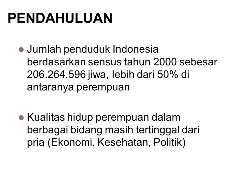 PENDAHULUAN Jumlah penduduk Indonesia berdasarkan sensus tahun 2000 sebesar 206.264.596 jiwa, lebih dari 50% di antaranya perempuan Kualitas hidup per