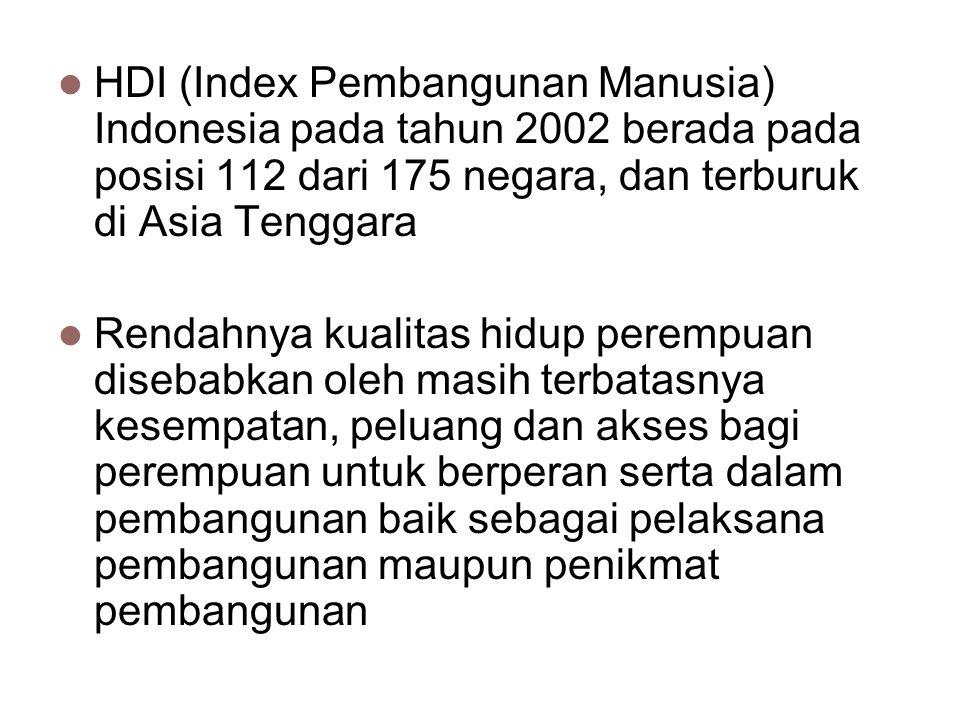 HDI (Index Pembangunan Manusia) Indonesia pada tahun 2002 berada pada posisi 112 dari 175 negara, dan terburuk di Asia Tenggara Rendahnya kualitas hid