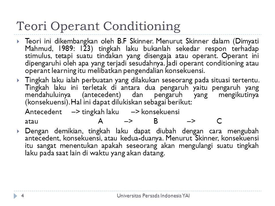 Universitas Persada Indonesia YAI5  Prosedur Pembentukan Tingkah laku Prosedur pembentukan tingkah laku dalam operant conditioning secara sederhana adalah : a) Mengidentifikasi hal-hal yang merupakan reinforcer (hadiah) bagi tingkah laku yang akan dibentuk.