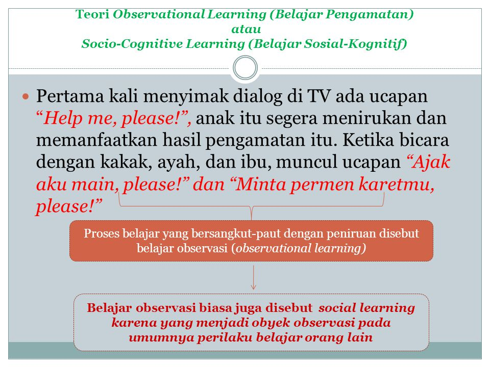 Teori Observational Learning (Belajar Pengamatan) atau Socio-Cognitive Learning (Belajar Sosial-Kognitif) Pertama kali menyimak dialog di TV ada ucapan Help me, please! , anak itu segera menirukan dan memanfaatkan hasil pengamatan itu.