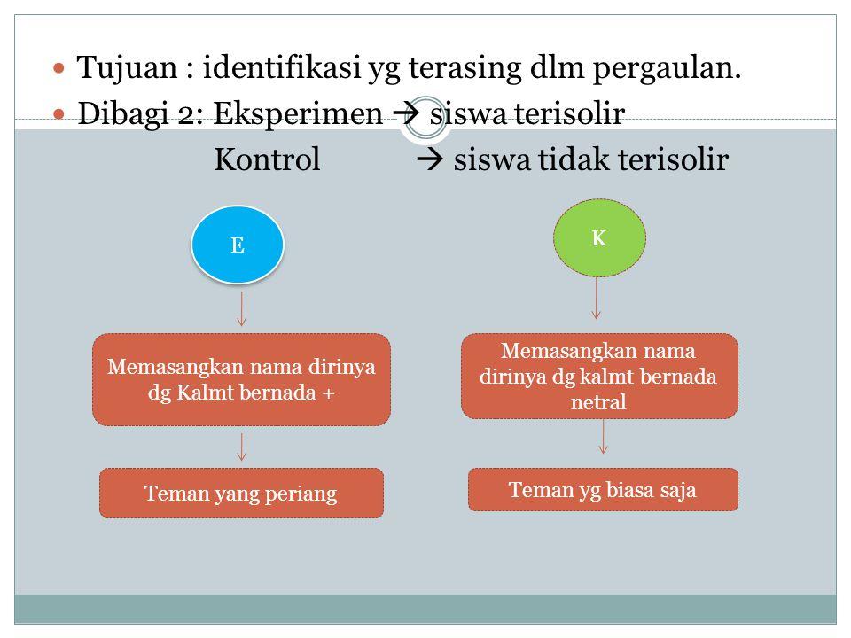 Tujuan : identifikasi yg terasing dlm pergaulan. Dibagi 2: Eksperimen  siswa terisolir Kontrol  siswa tidak terisolir E E K Memasangkan nama dirinya