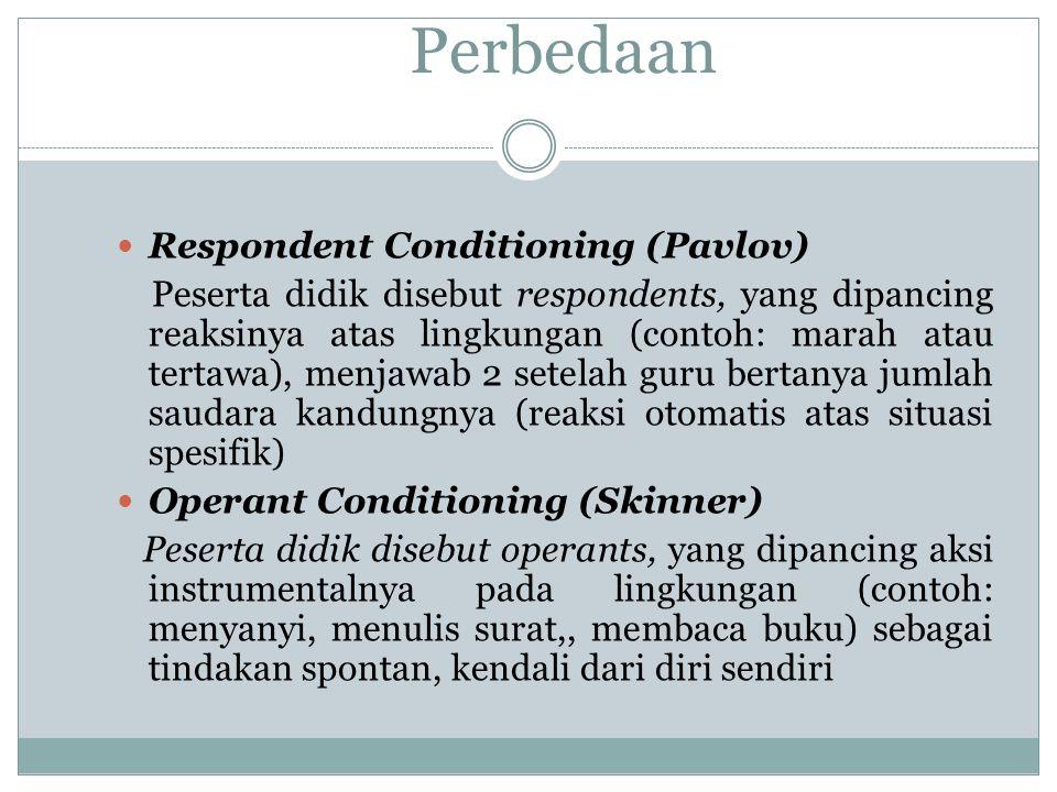 Perbedaan Respondent Conditioning (Pavlov) Peserta didik disebut respondents, yang dipancing reaksinya atas lingkungan (contoh: marah atau tertawa), menjawab 2 setelah guru bertanya jumlah saudara kandungnya (reaksi otomatis atas situasi spesifik) Operant Conditioning (Skinner) Peserta didik disebut operants, yang dipancing aksi instrumentalnya pada lingkungan (contoh: menyanyi, menulis surat,, membaca buku) sebagai tindakan spontan, kendali dari diri sendiri