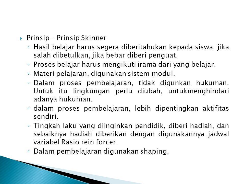  Prinsip – Prinsip Skinner ◦ Hasil belajar harus segera diberitahukan kepada siswa, jika salah dibetulkan, jika bebar diberi penguat. ◦ Proses belaja