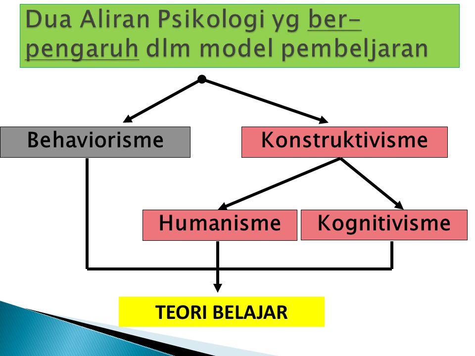 BehaviorismeKonstruktivisme HumanismeKognitivisme TEORI BELAJAR