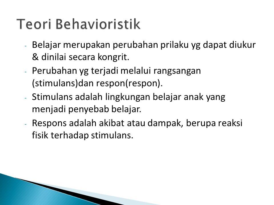 - Belajar merupakan perubahan prilaku yg dapat diukur & dinilai secara kongrit. - Perubahan yg terjadi melalui rangsangan (stimulans)dan respon(respon