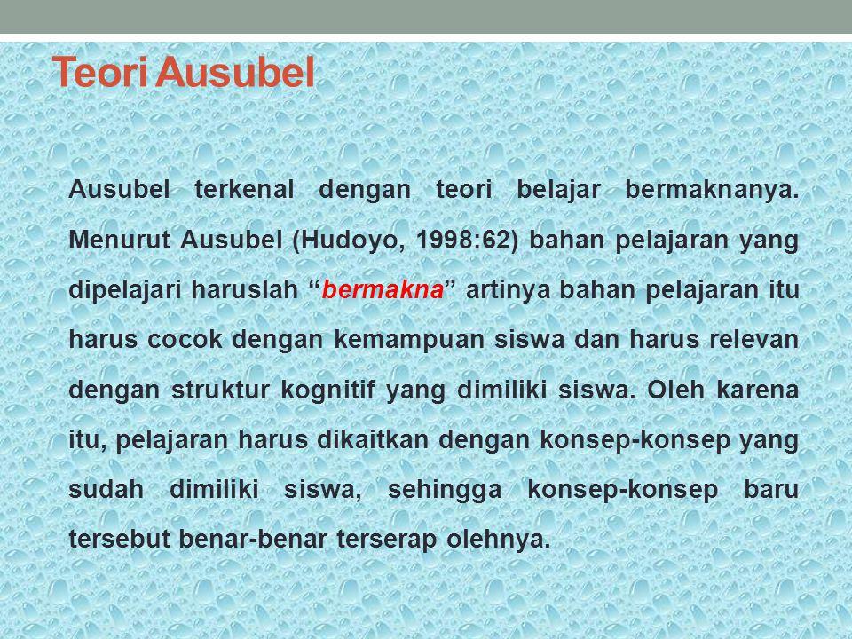 """Teori Ausubel Ausubel terkenal dengan teori belajar bermaknanya. Menurut Ausubel (Hudoyo, 1998:62) bahan pelajaran yang dipelajari haruslah """"bermakna"""""""