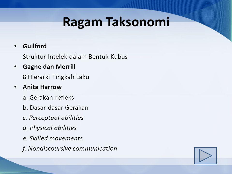 Ragam Taksonomi Guilford Struktur Intelek dalam Bentuk Kubus Gagne dan Merrill 8 Hierarki Tingkah Laku Anita Harrow a.