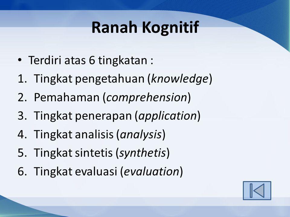 Ranah Kognitif Terdiri atas 6 tingkatan : 1.Tingkat pengetahuan (knowledge) 2.Pemahaman (comprehension) 3.Tingkat penerapan (application) 4.Tingkat analisis (analysis) 5.Tingkat sintetis (synthetis) 6.Tingkat evaluasi (evaluation)