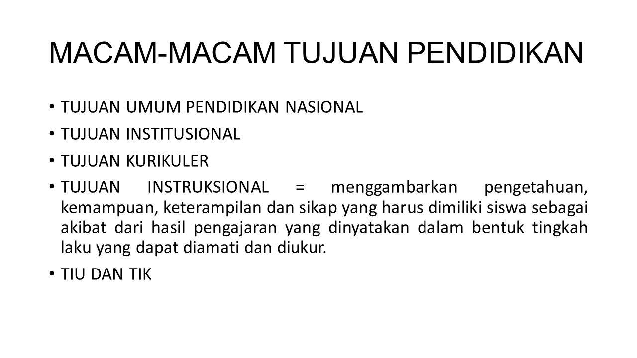 MACAM-MACAM TUJUAN PENDIDIKAN TUJUAN UMUM PENDIDIKAN NASIONAL TUJUAN INSTITUSIONAL TUJUAN KURIKULER TUJUAN INSTRUKSIONAL = menggambarkan pengetahuan,