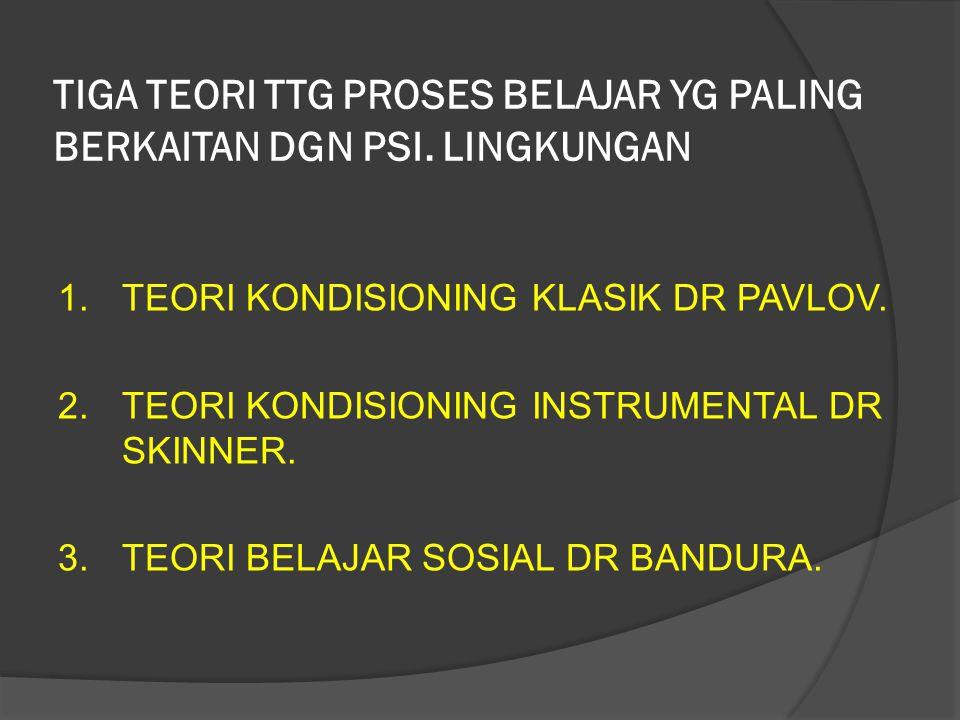 TIGA TEORI TTG PROSES BELAJAR YG PALING BERKAITAN DGN PSI. LINGKUNGAN 1.TEORI KONDISIONING KLASIK DR PAVLOV. 2.TEORI KONDISIONING INSTRUMENTAL DR SKIN
