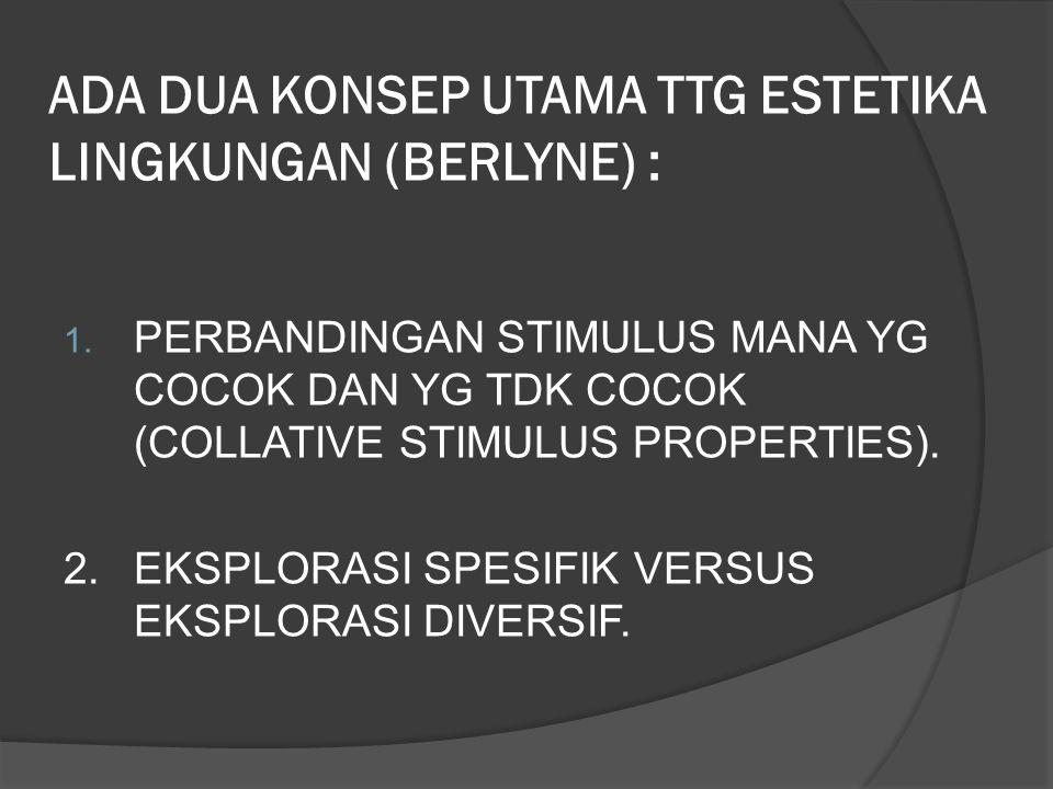 ADA DUA KONSEP UTAMA TTG ESTETIKA LINGKUNGAN (BERLYNE) : 1. PERBANDINGAN STIMULUS MANA YG COCOK DAN YG TDK COCOK (COLLATIVE STIMULUS PROPERTIES). 2.EK